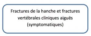 hip-clin-fractures-FR