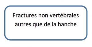 non-hip-non-spine-fractures-FR